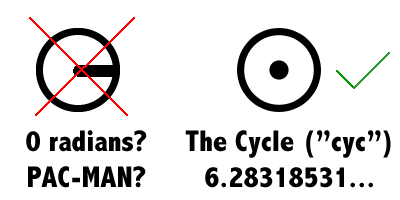 cycle symbol contrast