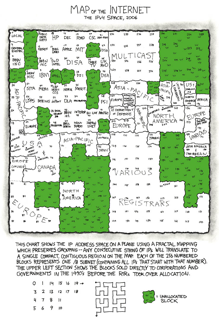 XKCD Map of the IP Addresses on the Internet